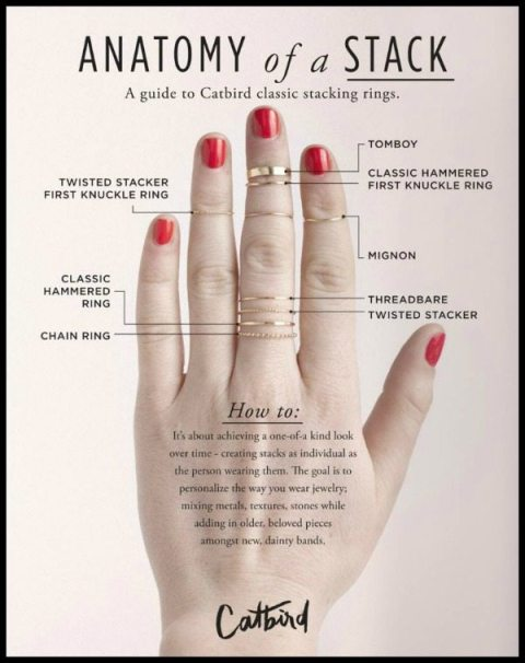 "Catbird ""anatomy of a stack"" basics of stacking rings. Via Diamonds in the Library."
