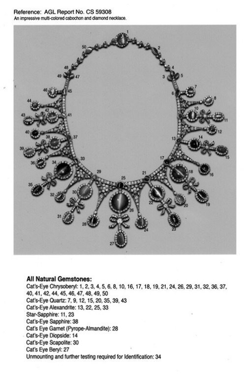 An excerpt from the American Gemological Laboratories' report evaluating Jogani's spectacularly unusual cat's eye necklace.