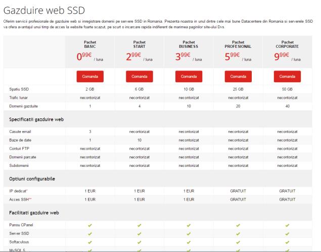 Daca aveti nevoie de gazduire web, TLH va ajuta!