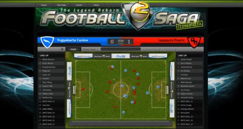 The (Hopeful) Tale of Football Saga 2, A Football Player Simulation Game to Help Indonesia's Football Team (6/6)