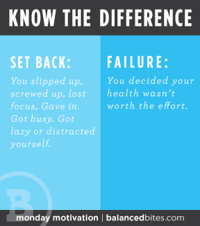 Setback VS. Failures | Monday Motivation | Balanced Bites