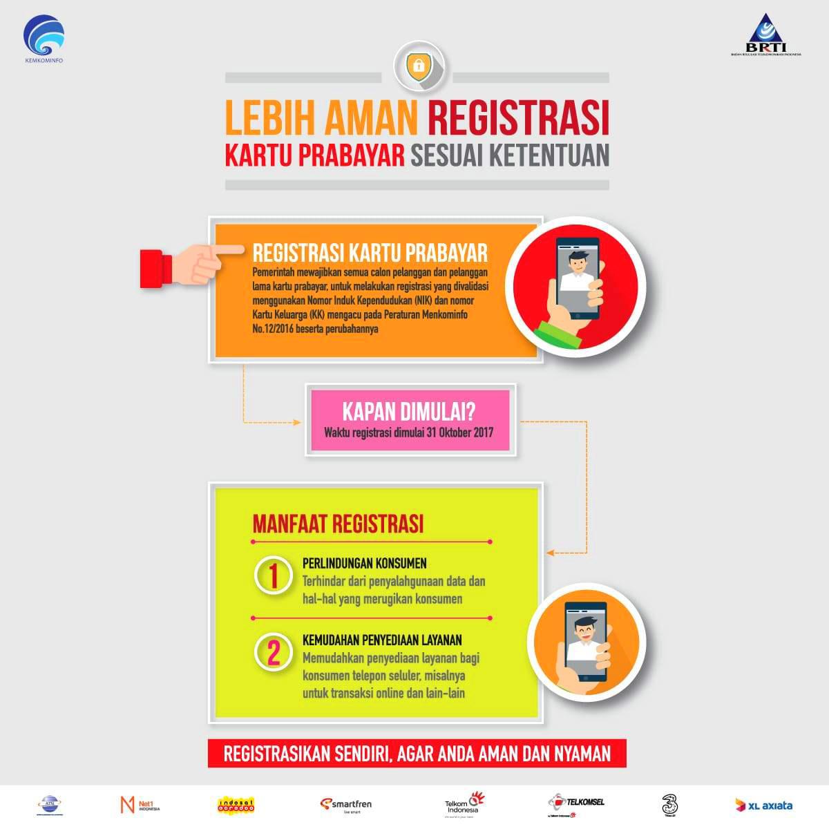 Cara Registrasi Ulang Kartu SIM Prabayar