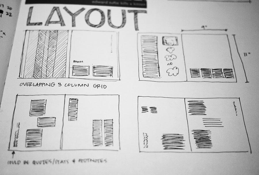 Elemen dalam Layout Desain