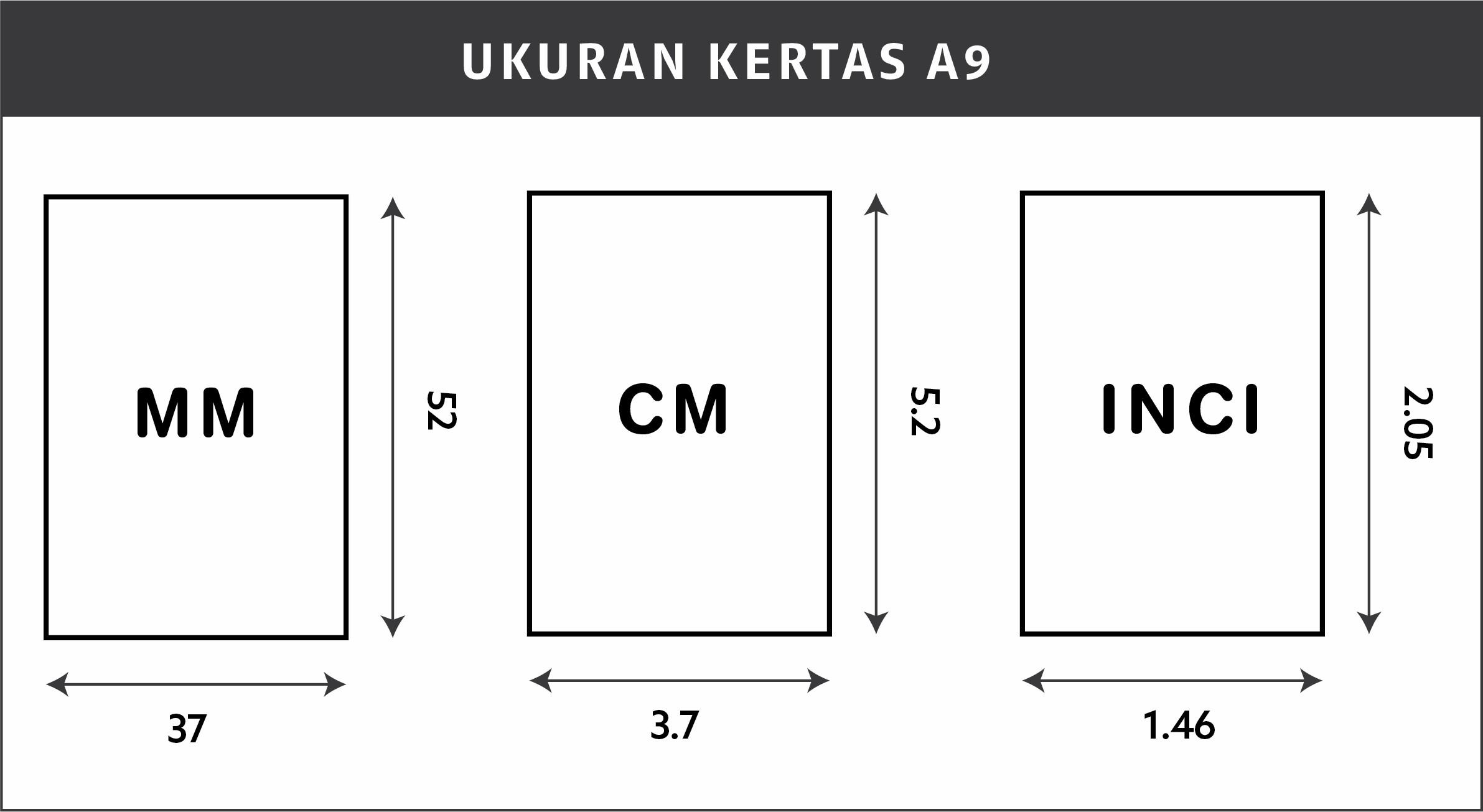 UKURAN KERTAS A9