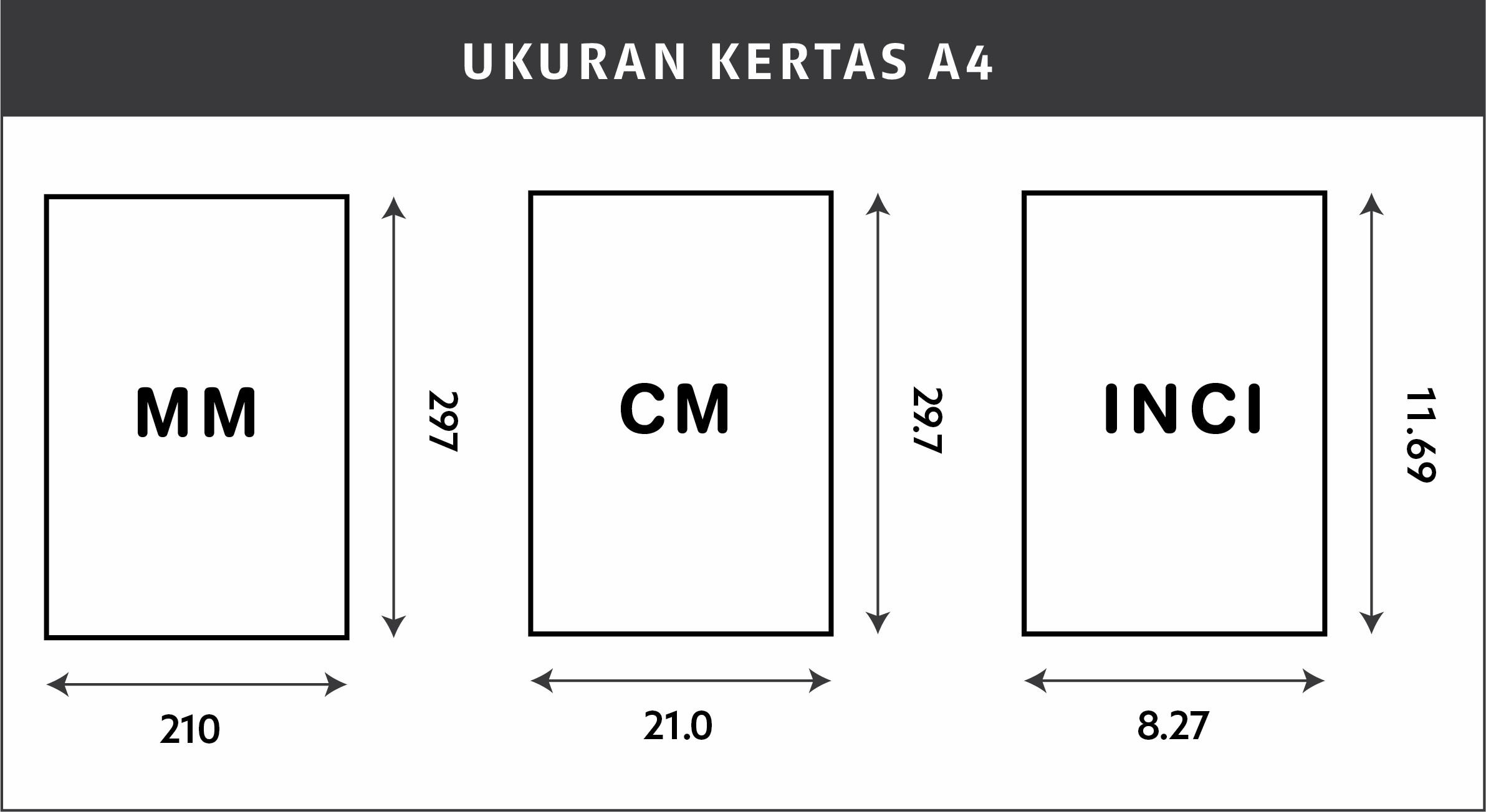 Ukuran kertas A4 dalam mm, cm, dan inci