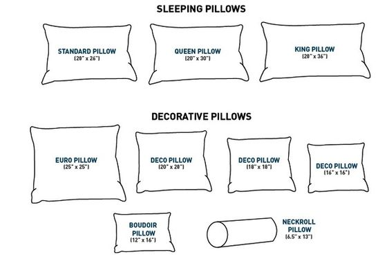 decorative pillows 101 pillow covers