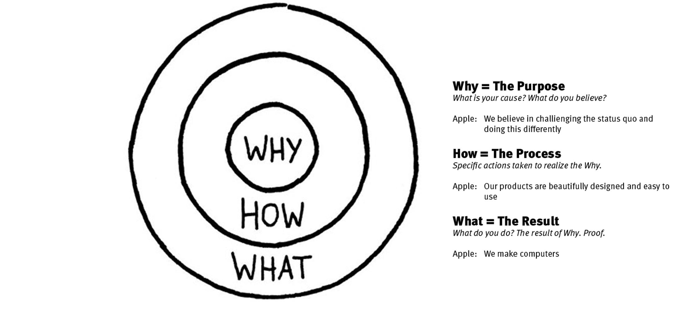 Corporate Storytelling Geeft Het Bedrijf Een Gezicht