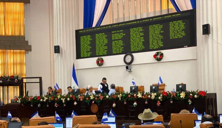 Oposición dividida en Nicaragua confunde a la población 3