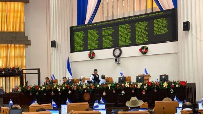 Oposición dividida en Nicaragua confunde a la población 4