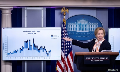 FILE PHOTO: White House Coronavirus Response Coordinator Deborah Birx speaks as she gestures towards a graph showing daily…