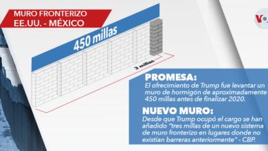 ¿Cuántas millas se han construido del muro fronterizo prometido por el presidente Trump? 4