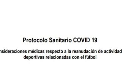 Photo of AFA confirmó el protocolo para la vuelta a los entrenamientos del fútbol