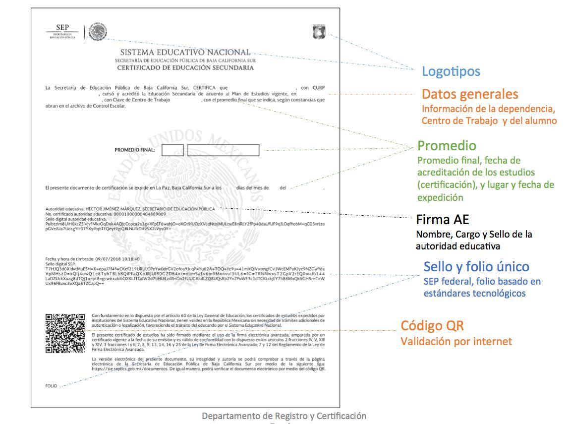 Atractivo Certificación De Enseñanza De California Bandera - Cómo ...