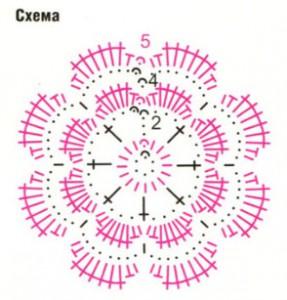 esquema-crochet-flor-6
