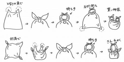 Bolsos furoshiki paso a paso con dibujos