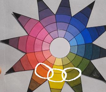 Combinar colores análogos