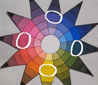 Combinar tres o cuatro colores