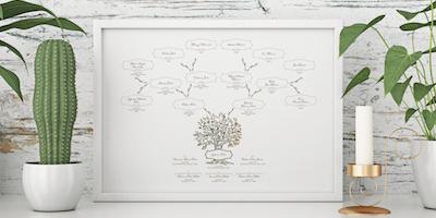 arvore genealogica customizada moldura branca