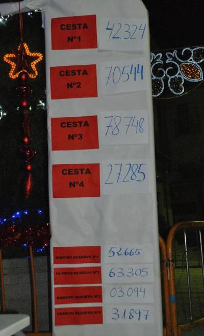 Números premiados en la campaña de Yo Compro en Jaraíz Navidad 2016