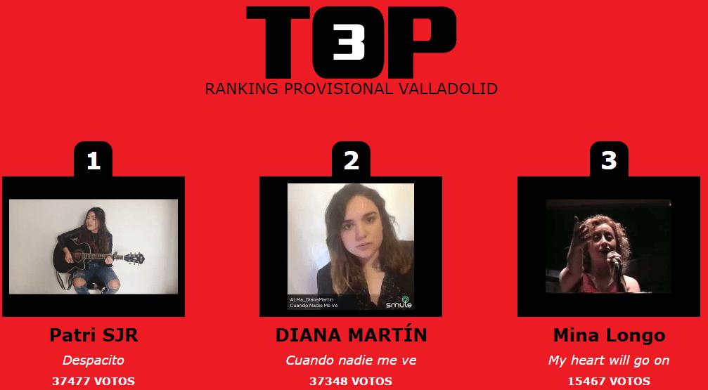 Ranking Provisional Casting Gana con tu Voz
