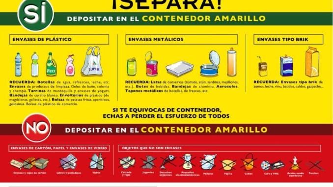 El uso de los contenedores Amarillos, medidas para mejorar la recogida selectiva de residuos