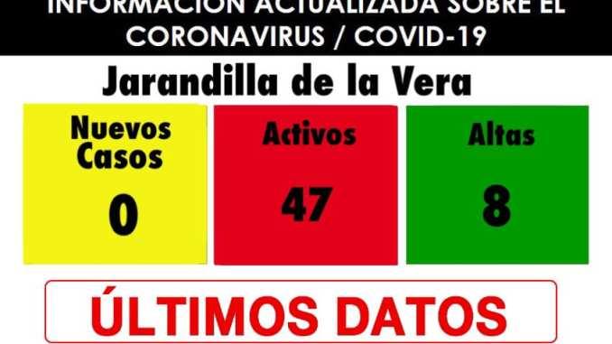 Jarandilla de la Vera Covid 06 de Noviembre del 2020