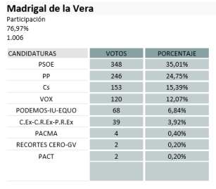 madrig1