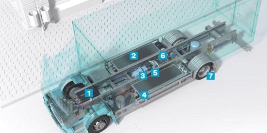 Volvo FL Electric, funcionamiento, empresas, fabricantes del sector,