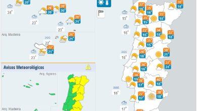 Photo of IPMA coloca nove distritos em aviso amarelo devido ao calor