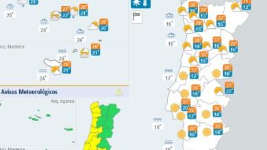 Photo of Calor volta a colocar 11 distritos em 'alerta amarelo'