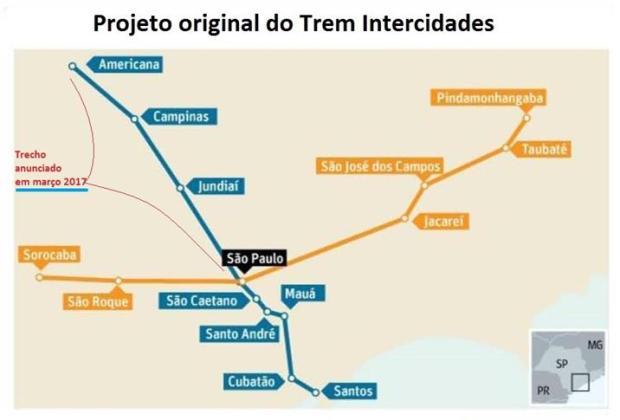 projeto completo trem intercidades