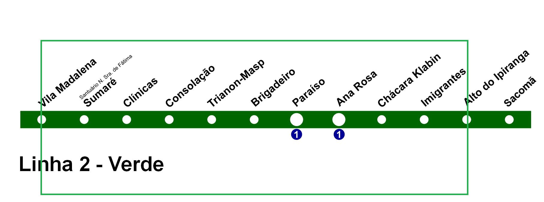 Linha 1 Azul- entre Saúde e Luz  Linha 2 – Verde entre Alto do Ipiranga e  Estação Vila Madalena  Linha 3 – Vermelha entre Penha e Marechal Deodoro   ... 2f1ecba7ba