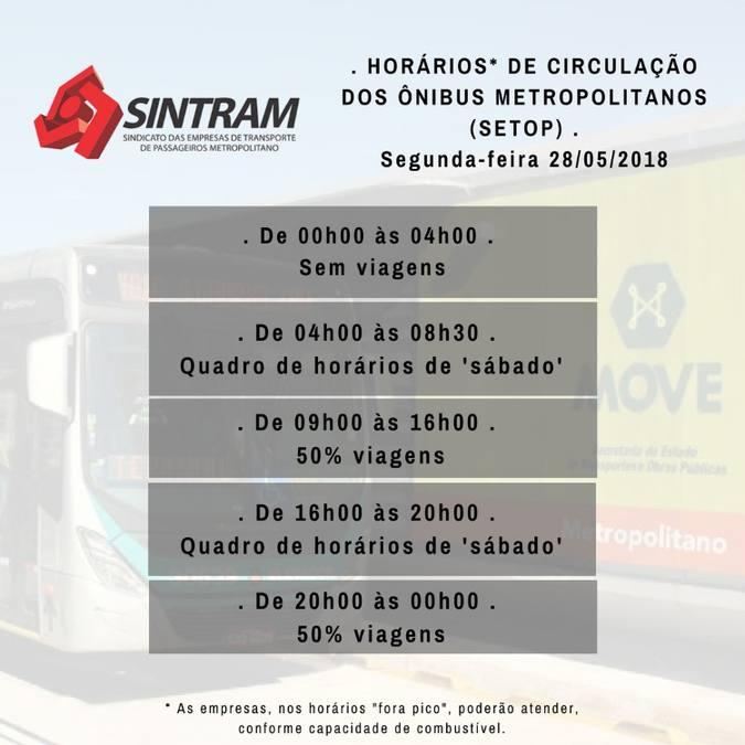 sintram