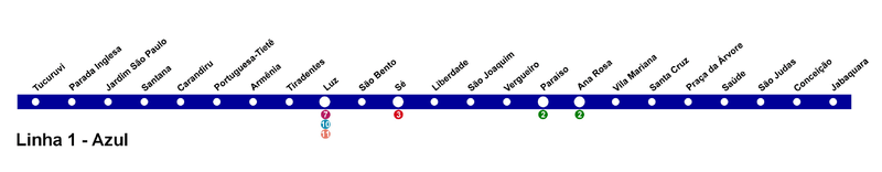 mapa_linha1_Azul
