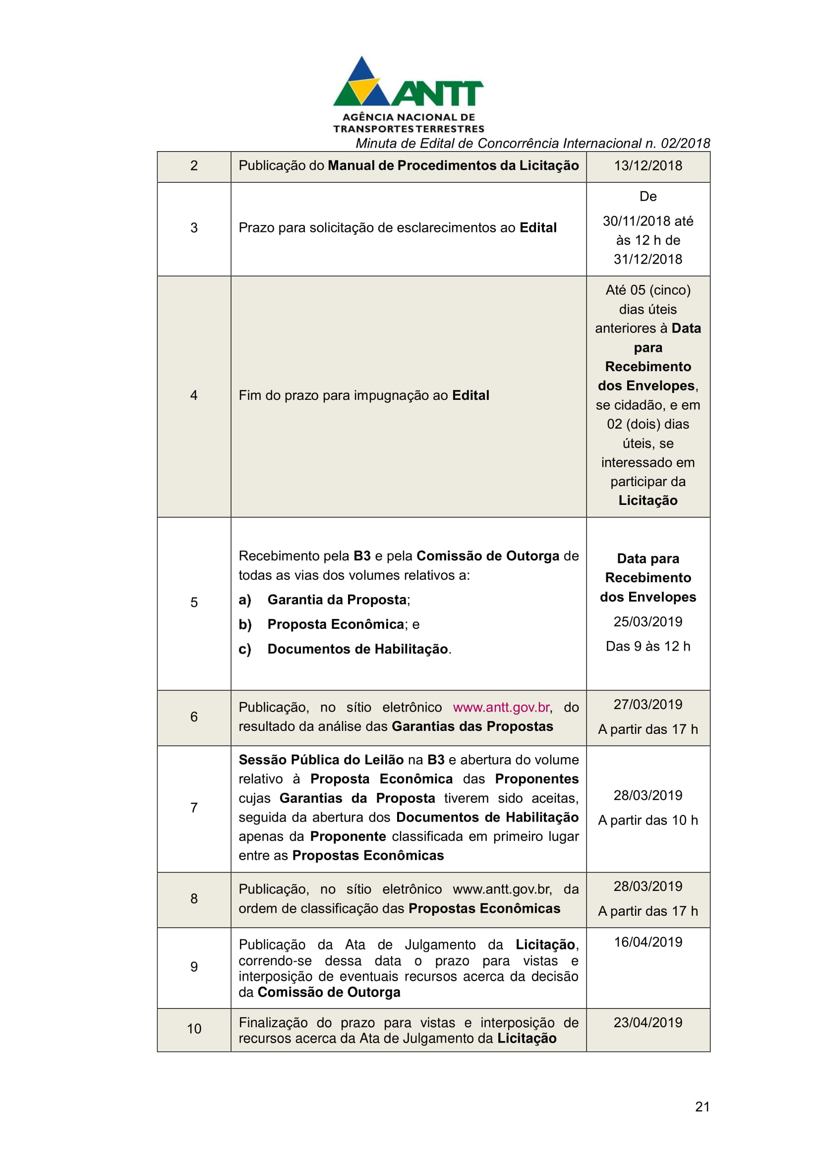 minuta_de_edital_-_porto_nacional-estrela_doeste-21
