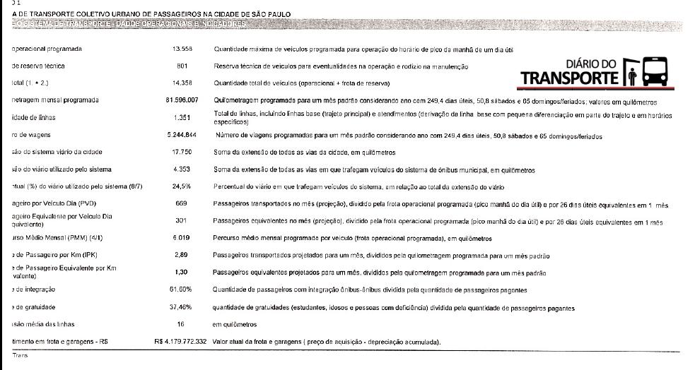 11 de janeiro de 2019  SMT – Secretaria Municipal de Mobilidade e  Transportes publica respostas a 45 questionamentos de eventuais  interessados no sistema de ... 31d90badee6f8