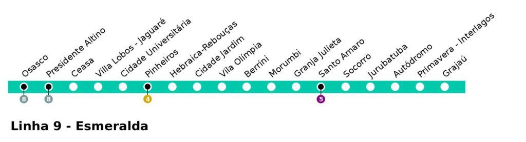 mapa-linha-9