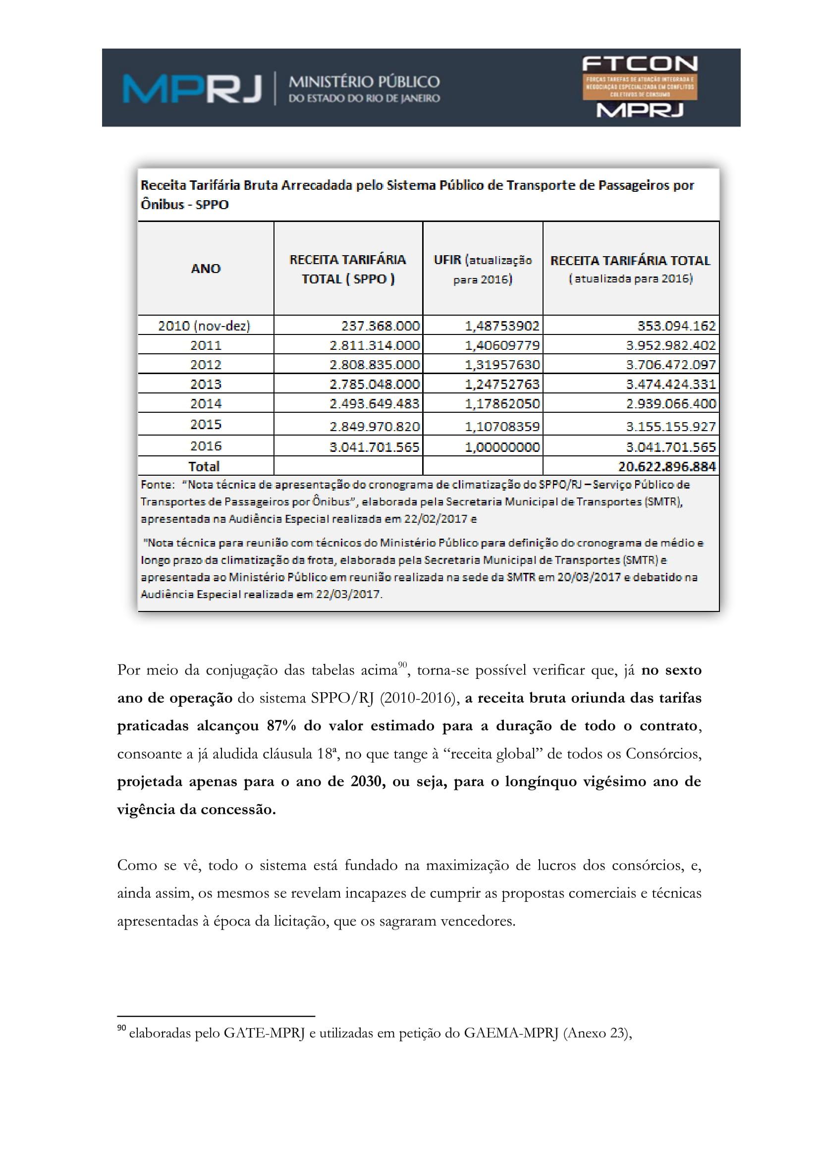 acp_caducidade_onibus_dr_rt-099