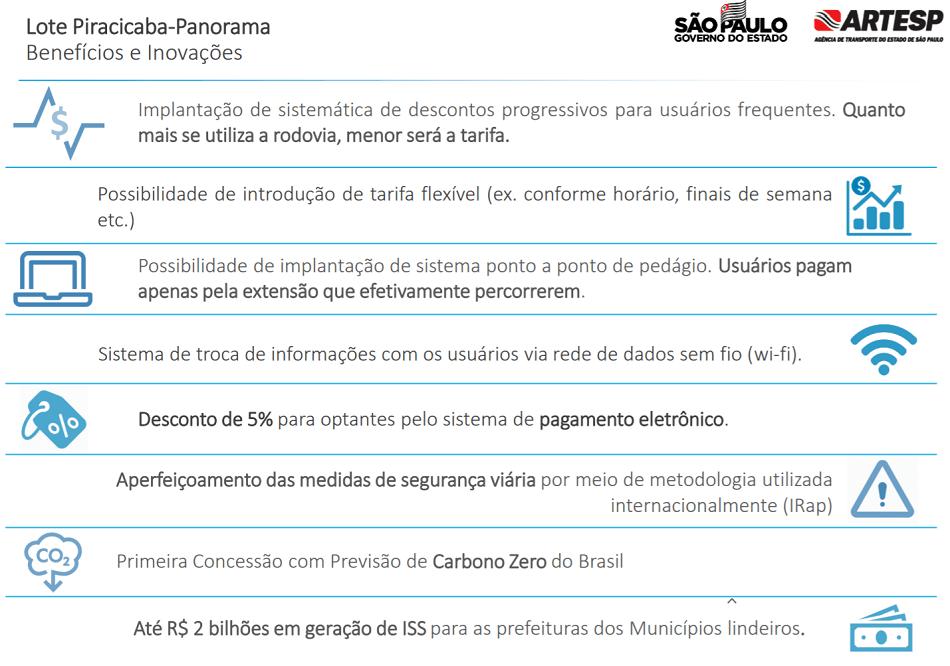 ARTESP_BENEFICIA