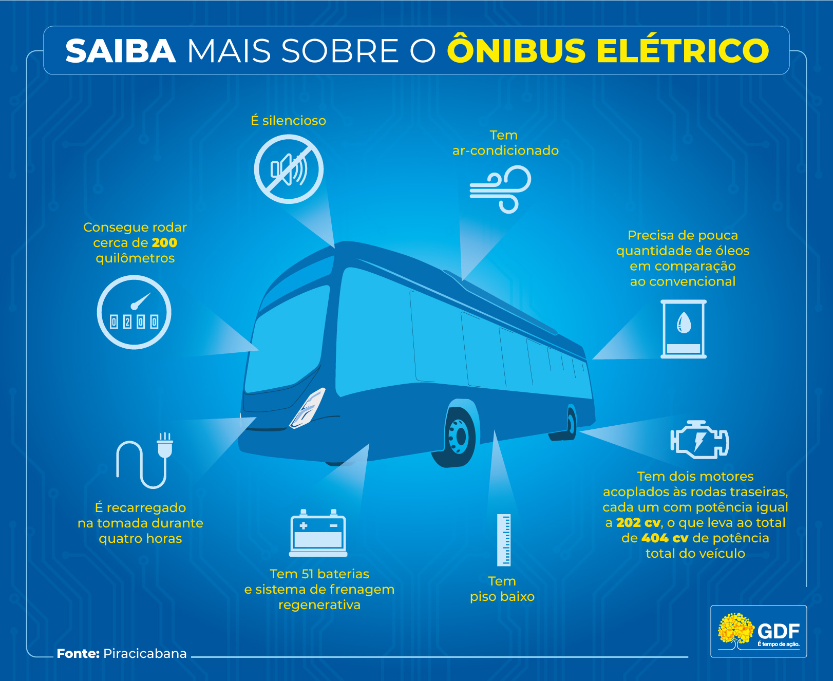 Onibus_Eletrico