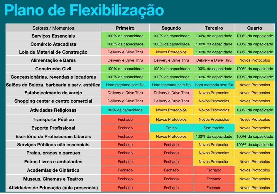 Tabela-do-Plano-de-Flexibilização