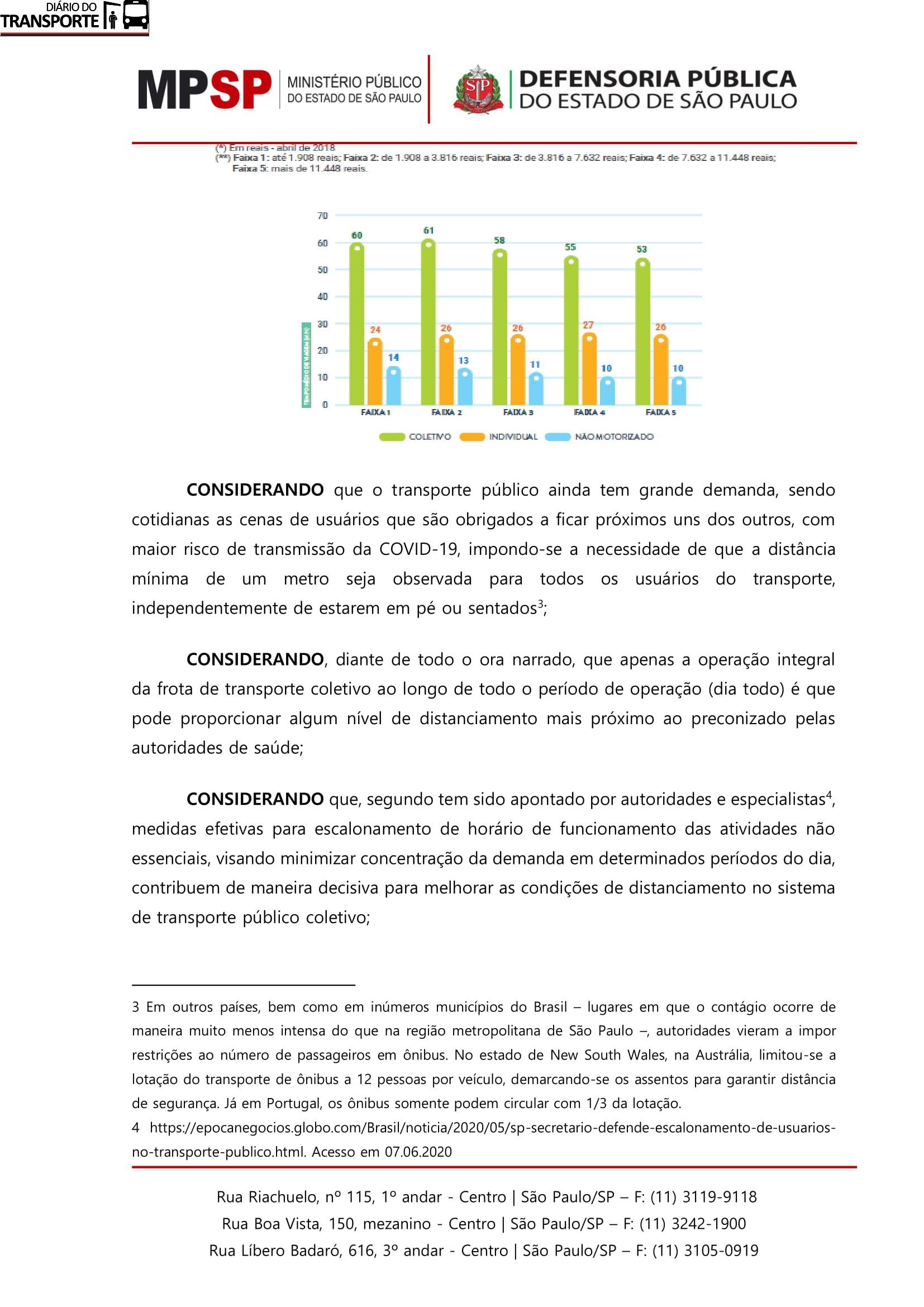 recomendação transporte_METRO-09