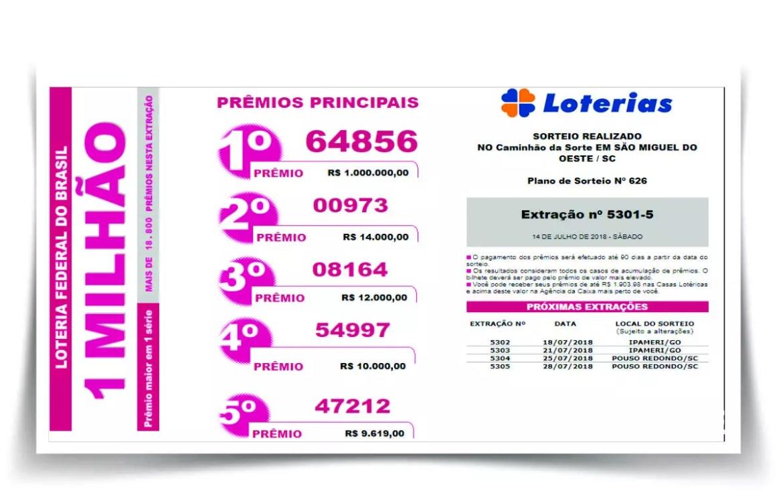 Confira o último resultado da Loteria Federal realizado neste sábado 14