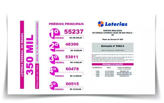 Resultado da Extração 5302 da Loteria Federal desta quarta-feira dia 18 de julho de 2018 / Fonte : Loterias Caixa