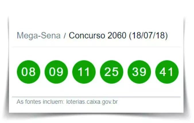 Confira o resultado da Mega-Sena 2060