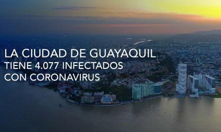 Contagios en Guayas supera el total de México, Colombia o Argentina