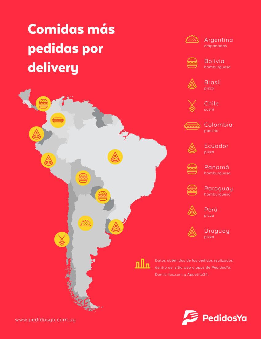 Infografía MasPedidos Uruguay