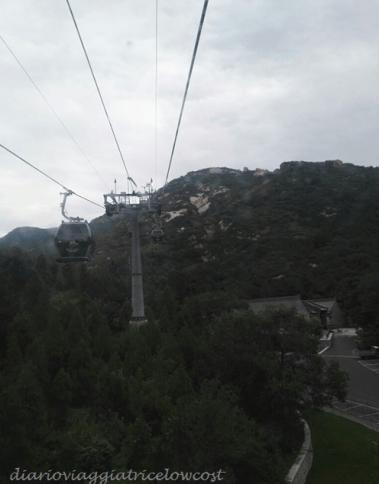 Salita con Cable Car