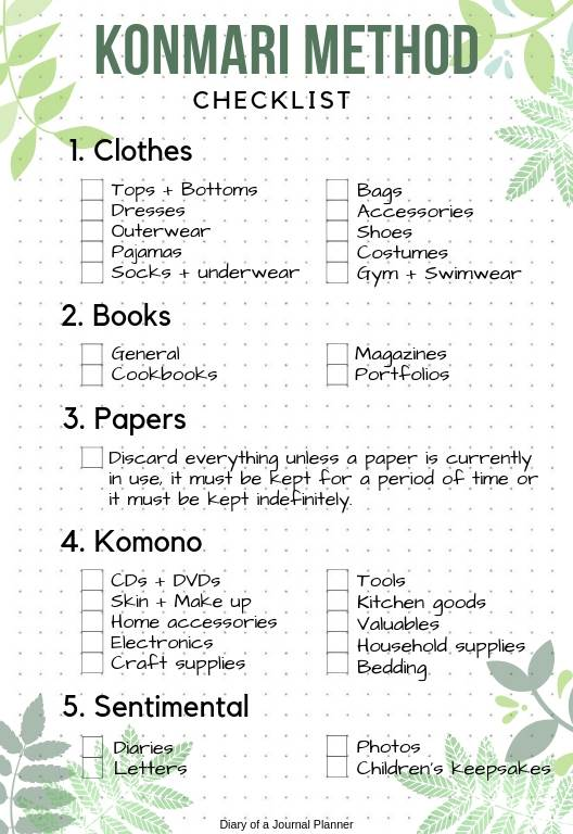 the Konmari checklist pdf, the life changing magic of tidying up pdf