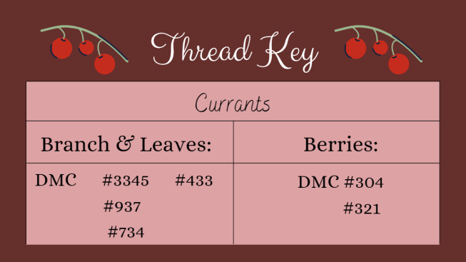 thread key for currants: Branch & leaves = DMC 734, 937, 3345, 433, Berries = DMC 304, 321
